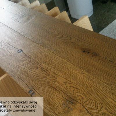Czy olejowanie podłogi to dobry wybór?